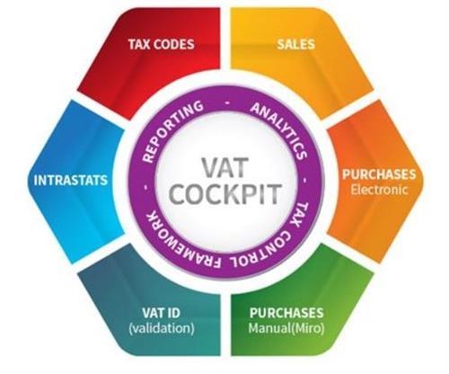 Meridian VAT Add-on modules