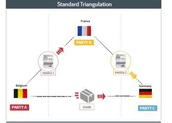 euro_trade